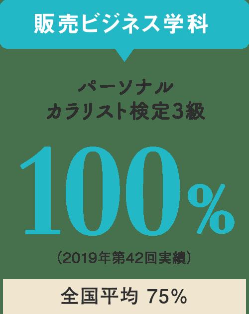 販売ビジネス学科 パーソナルカラリスト検定3級 100%